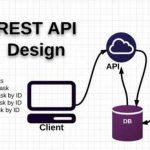 Cara Membuat REST API Menggunakan Codeigniter